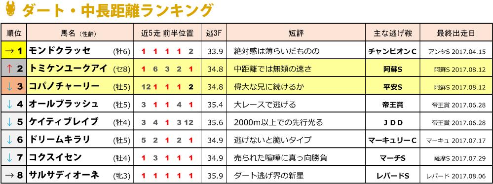 f:id:amano_shintaro:20170813100841j:plain