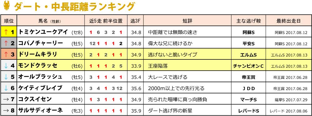 f:id:amano_shintaro:20170813174424j:plain