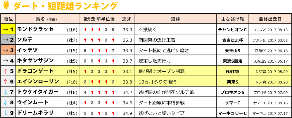 f:id:amano_shintaro:20170821232440j:plain