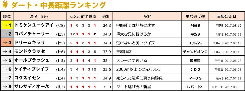 f:id:amano_shintaro:20170821232855j:plain