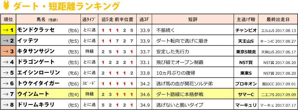 f:id:amano_shintaro:20170910130757j:plain