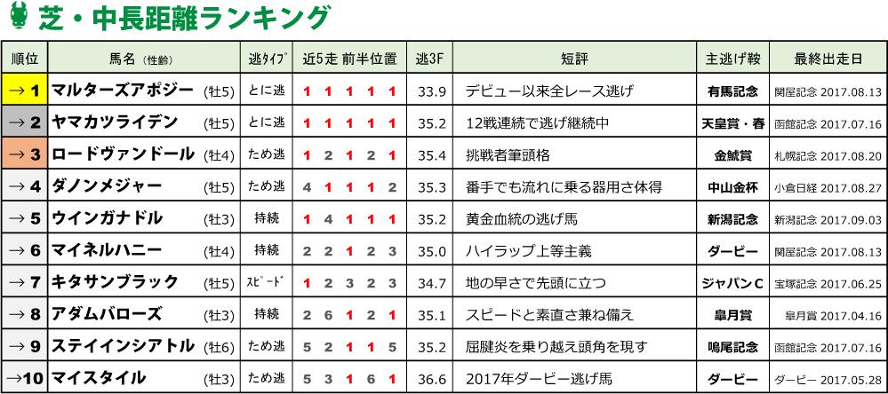 f:id:amano_shintaro:20170910130849j:plain