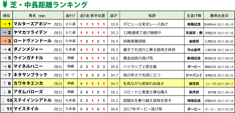 f:id:amano_shintaro:20170917175103j:plain