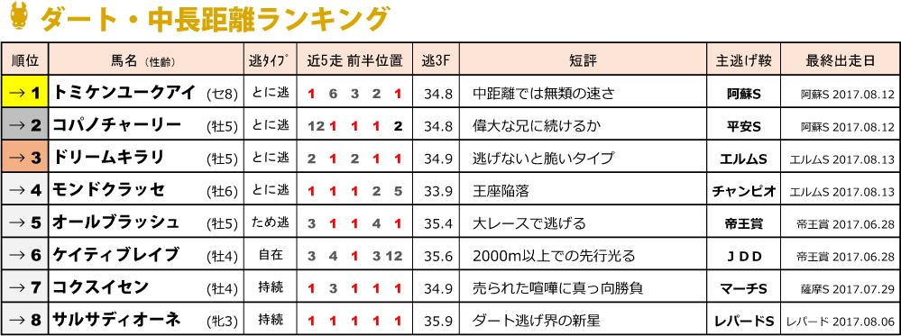 f:id:amano_shintaro:20170917175121j:plain