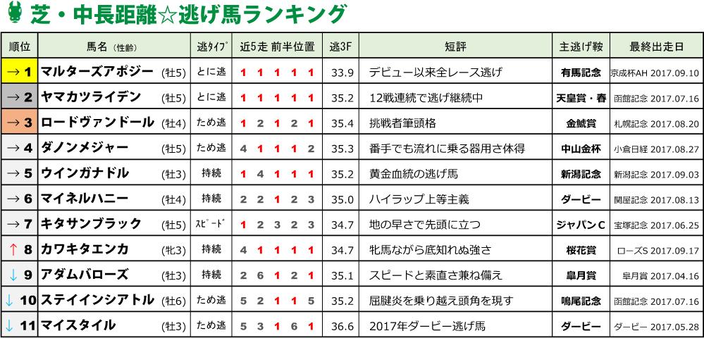 f:id:amano_shintaro:20170919012213j:plain