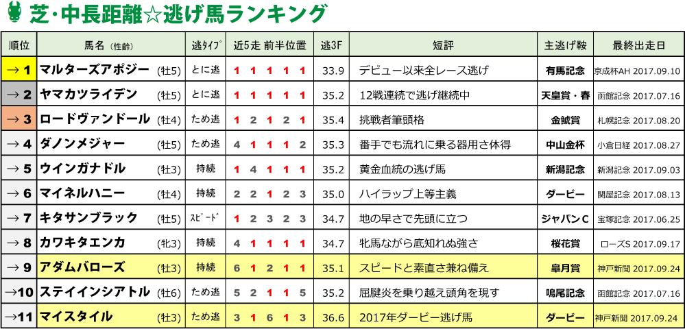 f:id:amano_shintaro:20170925005202j:plain