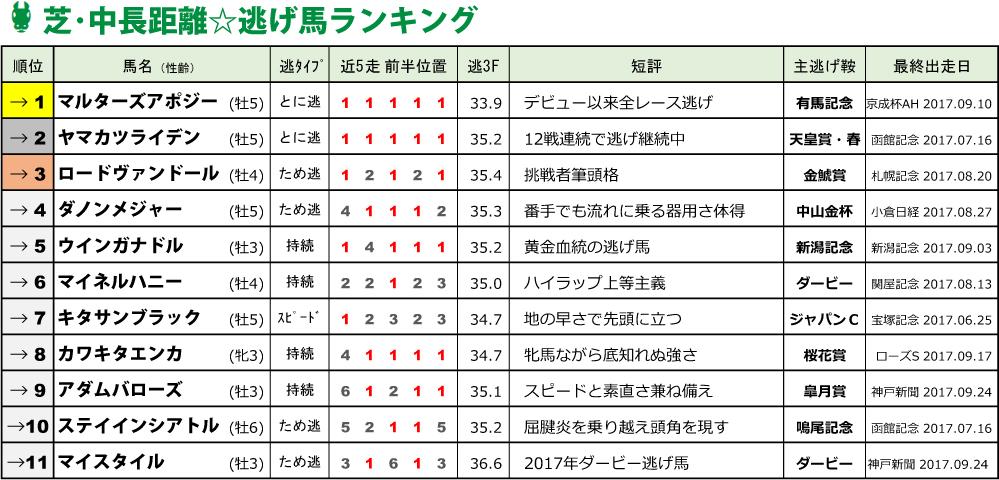 f:id:amano_shintaro:20170925005441j:plain