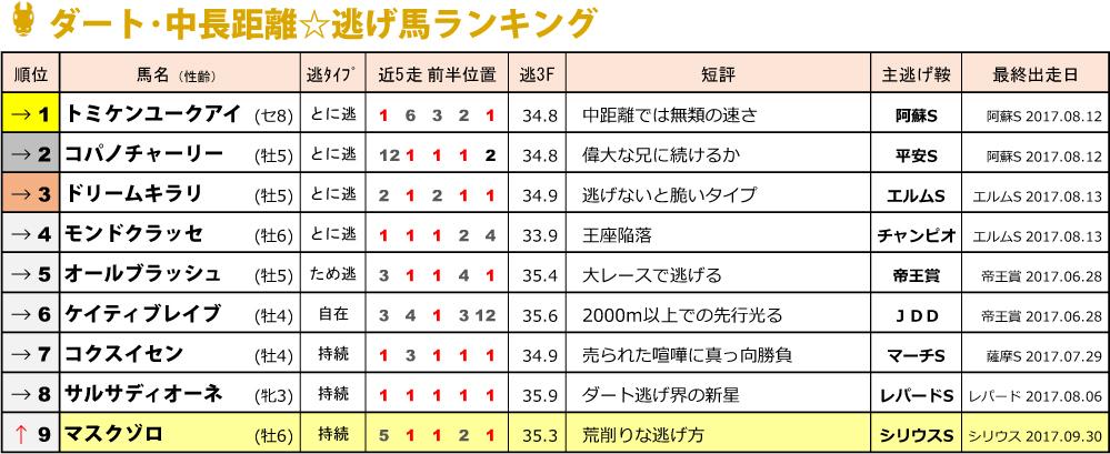 f:id:amano_shintaro:20170930185605j:plain