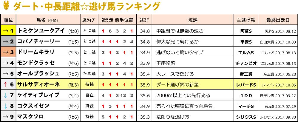 f:id:amano_shintaro:20171006013508j:plain