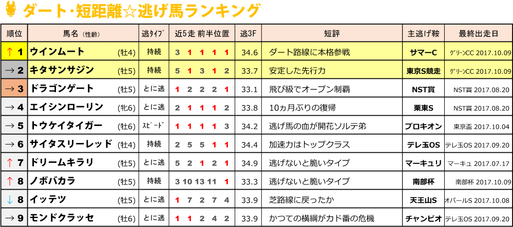 f:id:amano_shintaro:20171011202018j:plain