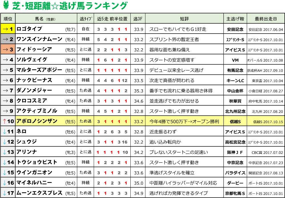 f:id:amano_shintaro:20171017133811j:plain