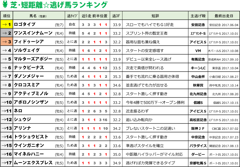 f:id:amano_shintaro:20171021180732j:plain