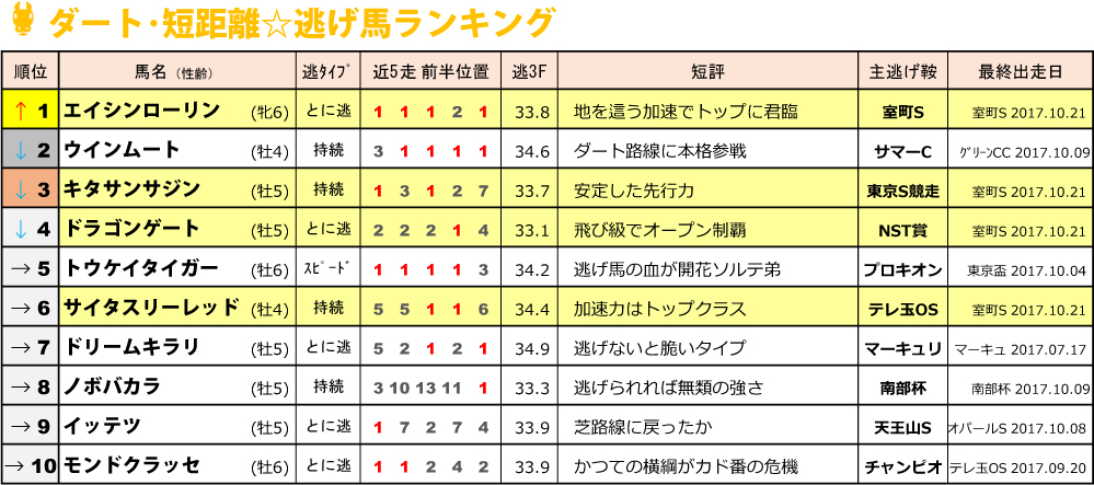 f:id:amano_shintaro:20171021183122j:plain