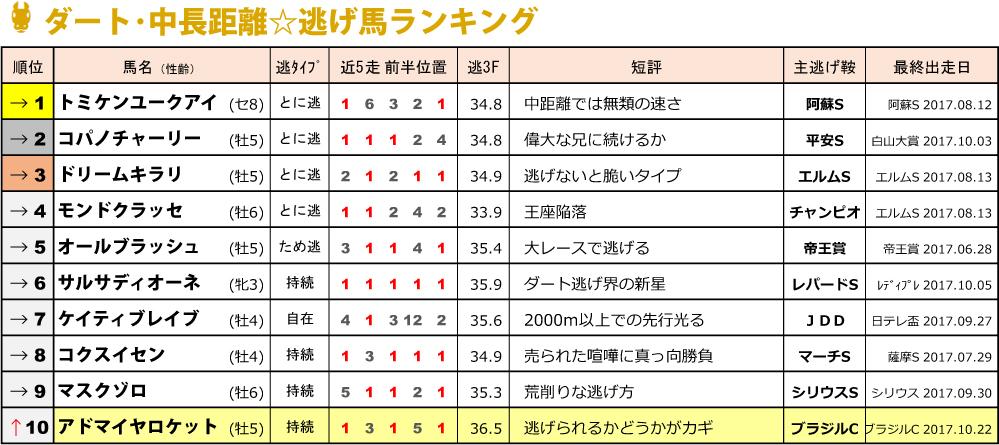 f:id:amano_shintaro:20171022174926j:plain