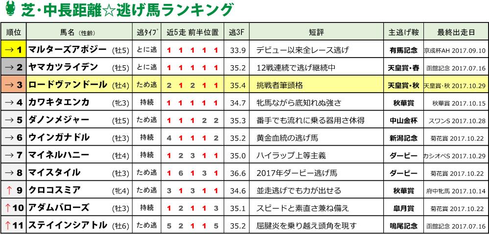 f:id:amano_shintaro:20171029214716j:plain