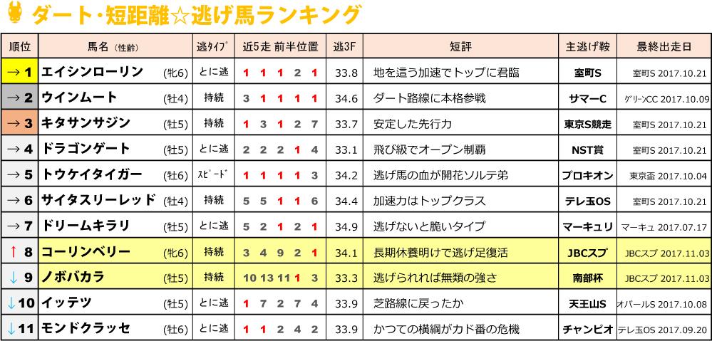 f:id:amano_shintaro:20171104135013j:plain