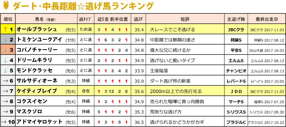 f:id:amano_shintaro:20171104154147j:plain