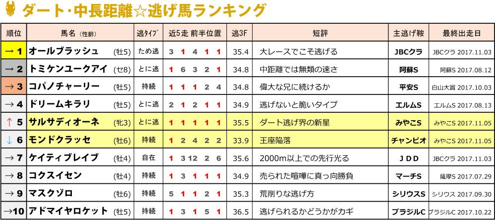 f:id:amano_shintaro:20171106011452j:plain