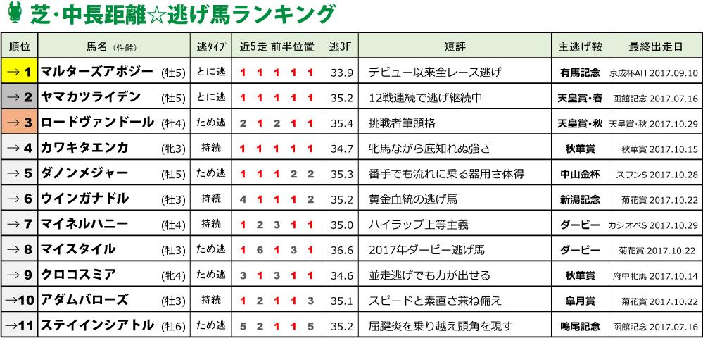 f:id:amano_shintaro:20171106015253j:plain