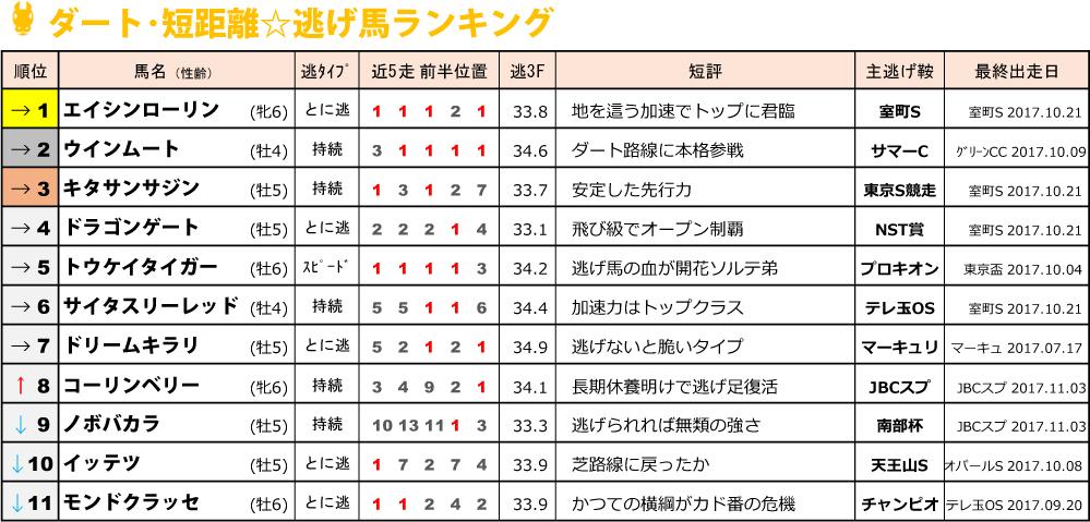 f:id:amano_shintaro:20171111193503j:plain