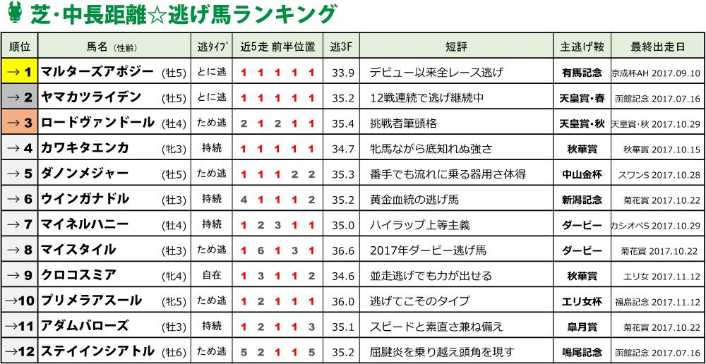 f:id:amano_shintaro:20171118184952j:plain