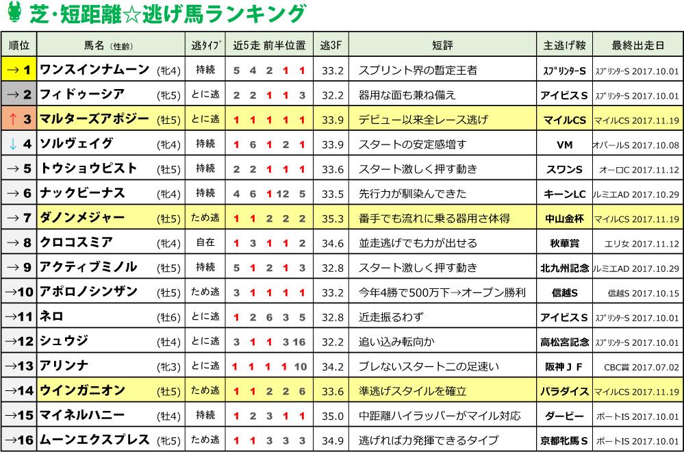 f:id:amano_shintaro:20171120023216j:plain
