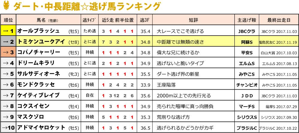 f:id:amano_shintaro:20171120023233j:plain