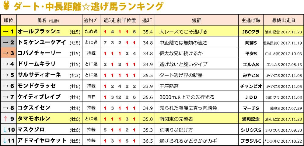 f:id:amano_shintaro:20171124020232j:plain