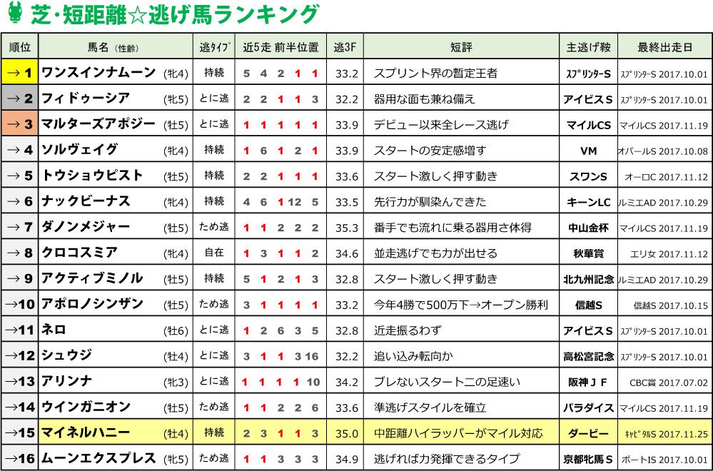 f:id:amano_shintaro:20171125165711j:plain