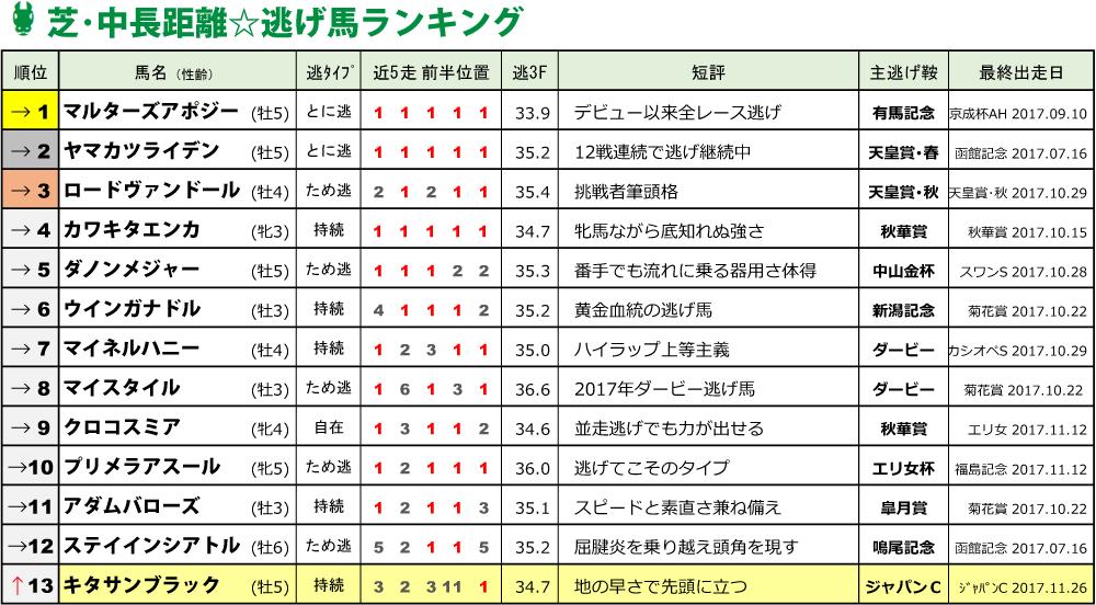 f:id:amano_shintaro:20171127210812j:plain