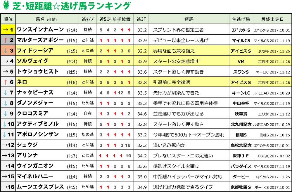 f:id:amano_shintaro:20171127212601j:plain