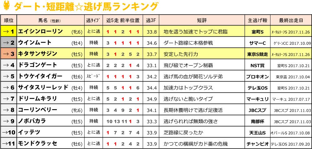 f:id:amano_shintaro:20171128001350j:plain