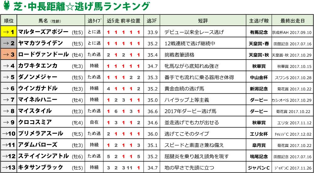f:id:amano_shintaro:20171202225634j:plain