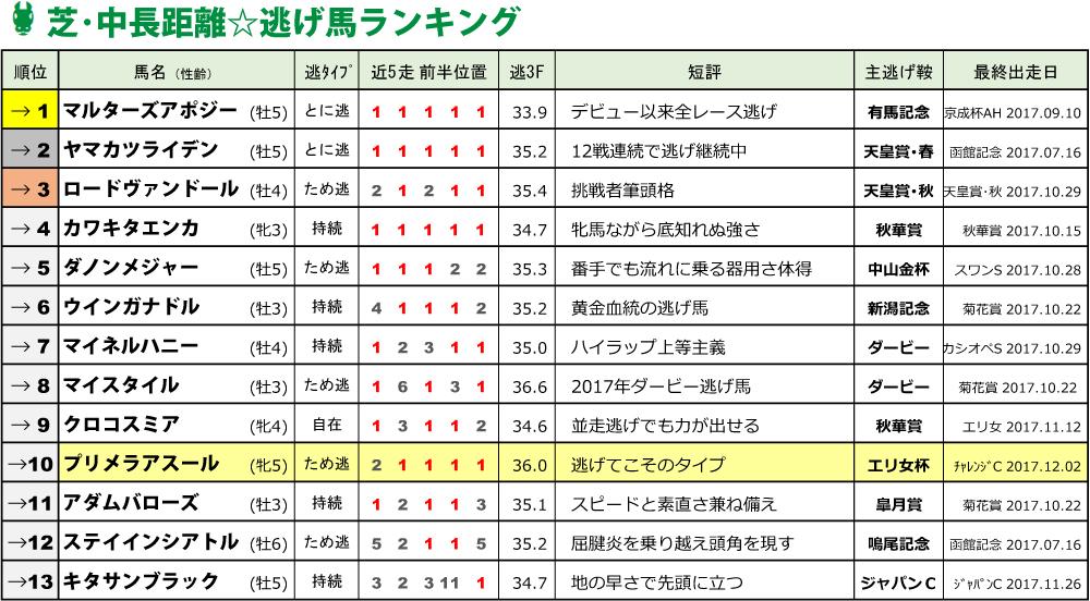 f:id:amano_shintaro:20171202225659j:plain