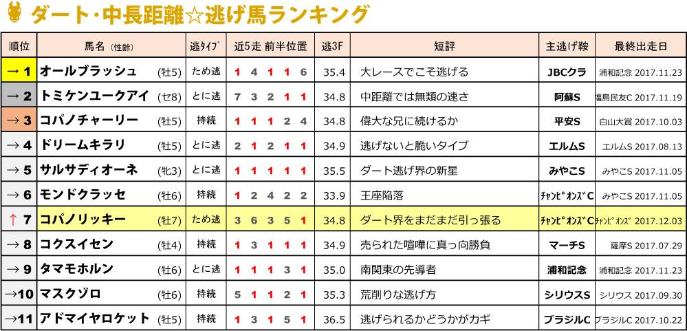 f:id:amano_shintaro:20171205025732j:plain