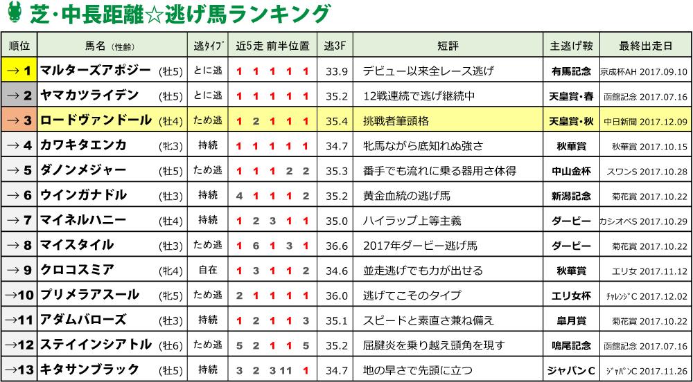 f:id:amano_shintaro:20171209233932j:plain