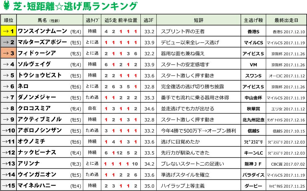 f:id:amano_shintaro:20171216225351j:plain