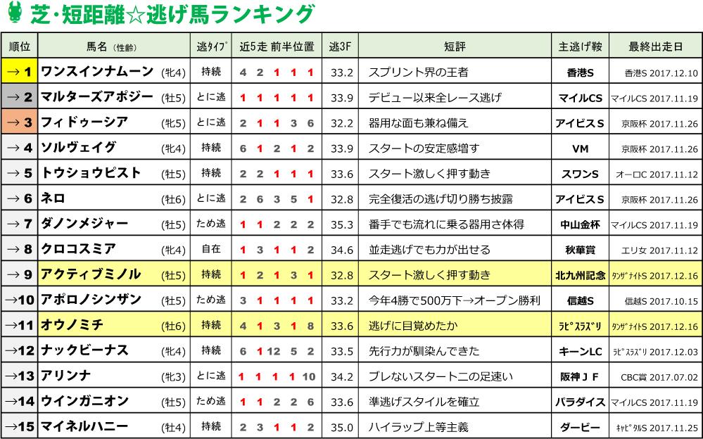 f:id:amano_shintaro:20171216235213j:plain