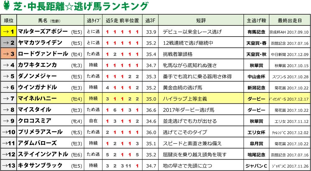 f:id:amano_shintaro:20171217180241j:plain