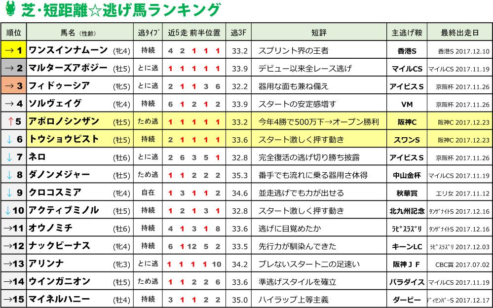 f:id:amano_shintaro:20171223175855j:plain