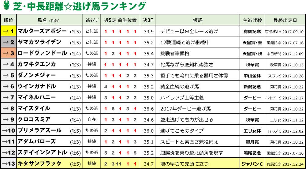 f:id:amano_shintaro:20171224164123j:plain
