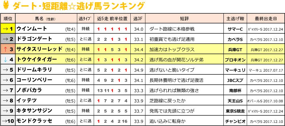 f:id:amano_shintaro:20171227172808j:plain