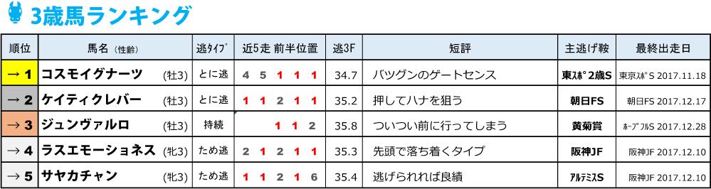 f:id:amano_shintaro:20180103030750j:plain
