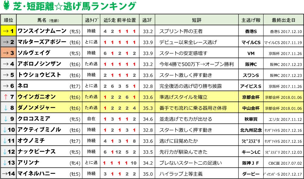 f:id:amano_shintaro:20180106182355j:plain