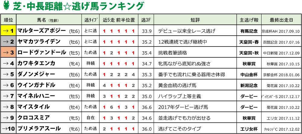 f:id:amano_shintaro:20180106190607j:plain