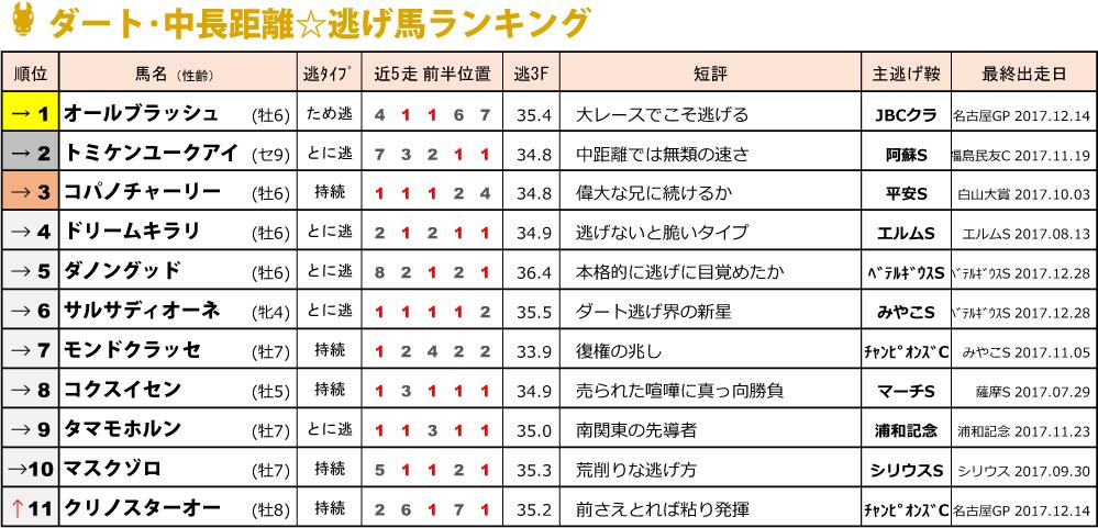 f:id:amano_shintaro:20180107211413j:plain