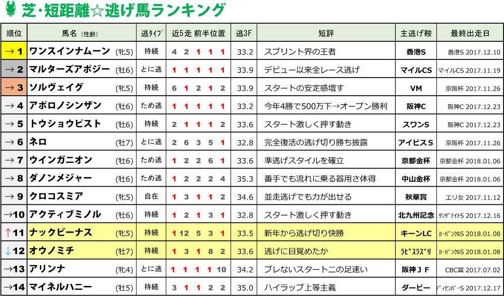 f:id:amano_shintaro:20180108234507j:plain