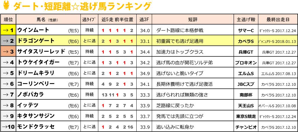 f:id:amano_shintaro:20180115011027j:plain