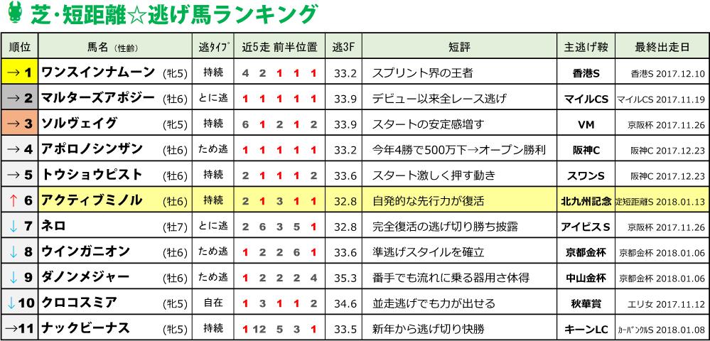 f:id:amano_shintaro:20180115015248j:plain