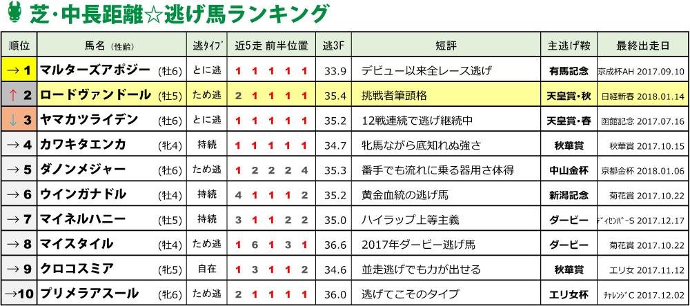 f:id:amano_shintaro:20180115035712j:plain